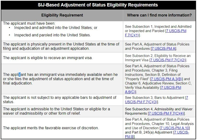 Special Immigrant Juvenile Adjustment Of Status Myattorneyusa